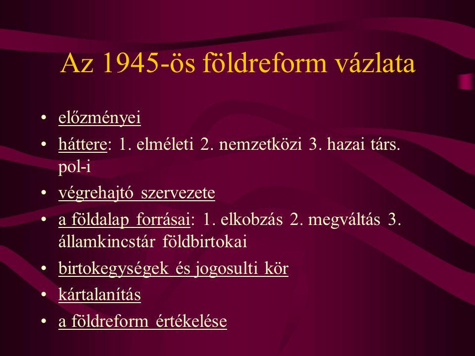 Az 1945-ös földreform vázlata