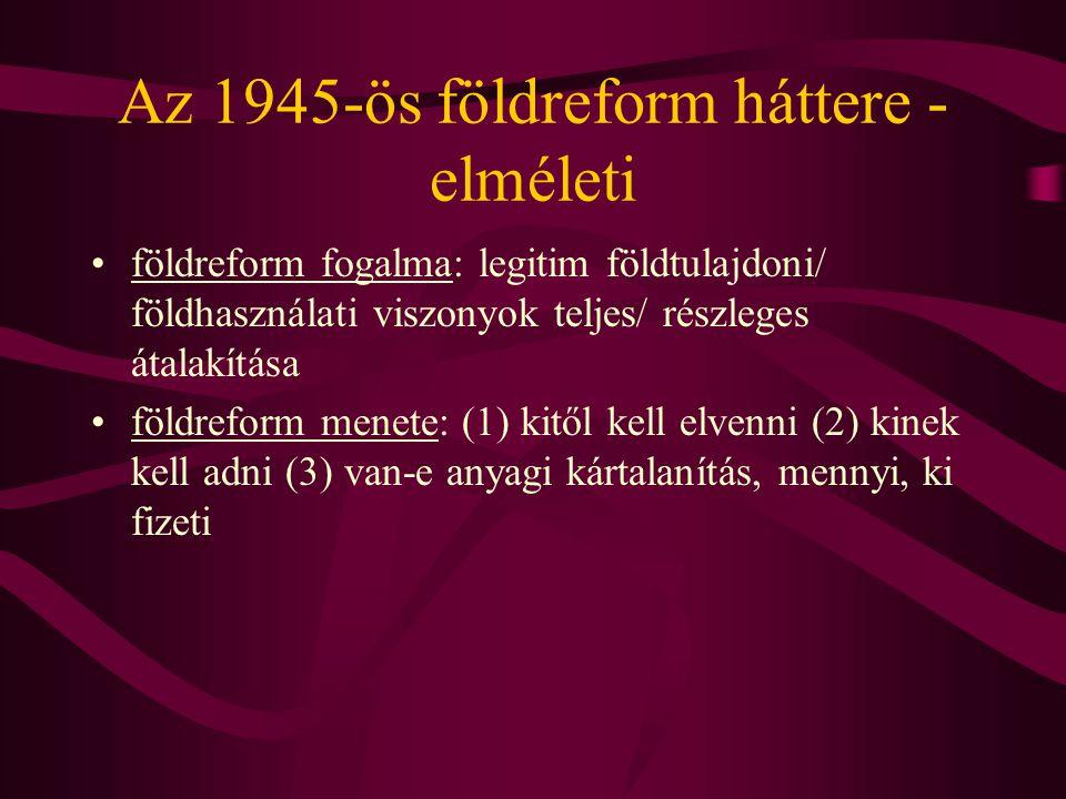 Az 1945-ös földreform háttere - elméleti