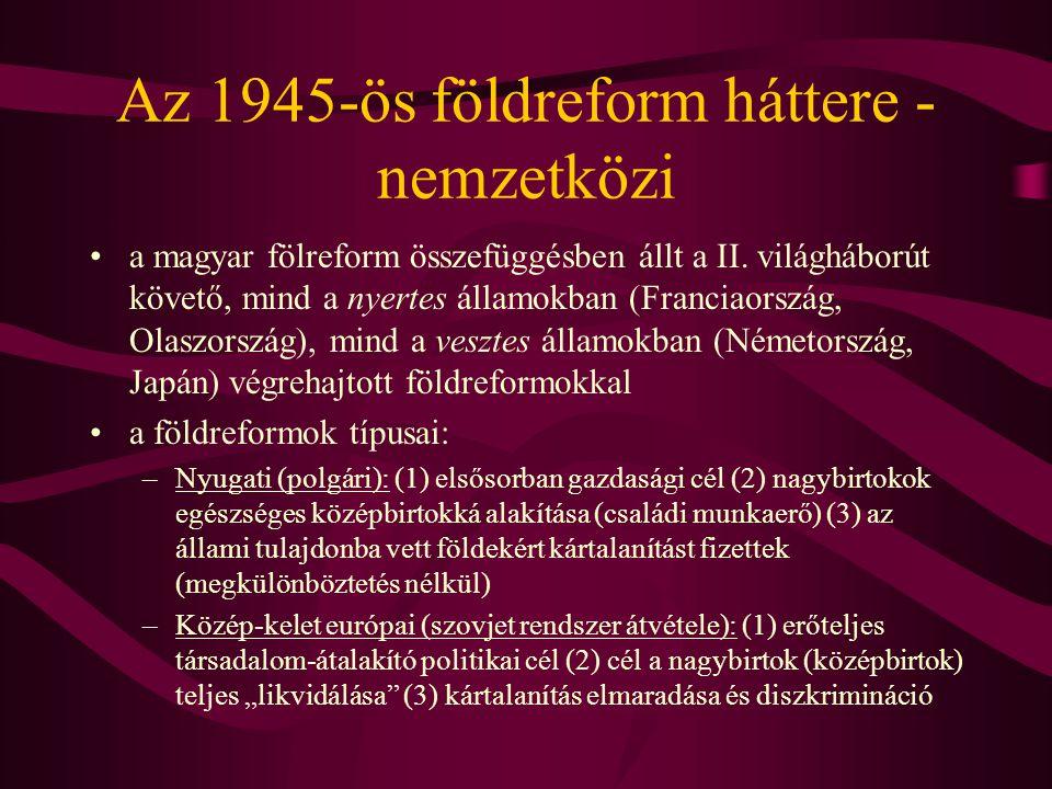 Az 1945-ös földreform háttere - nemzetközi