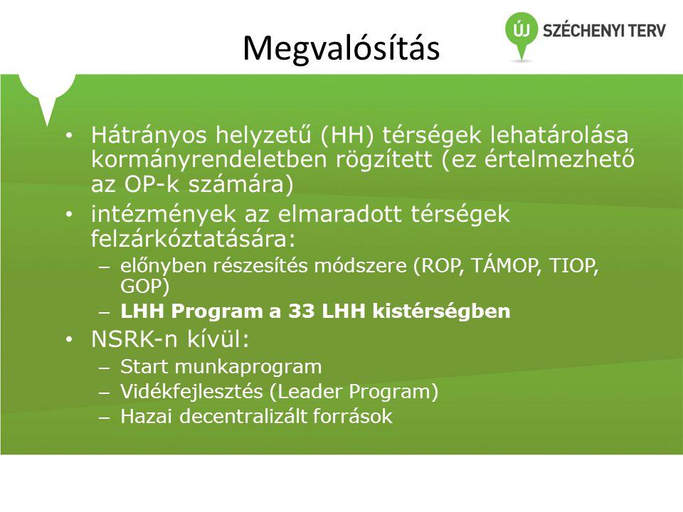 Megvalósítás Hátrányos helyzetű (HH) térségek lehatárolása kormányrendeletben rögzített (ez értelmezhető az OP-k számára)