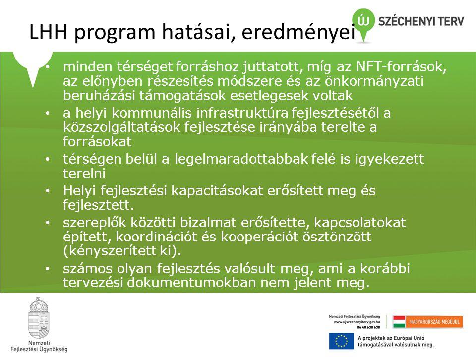 LHH program hatásai, eredményei