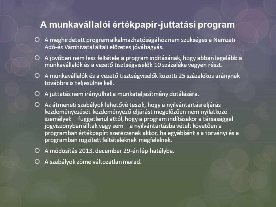 A munkavállalói értékpapír-juttatási program