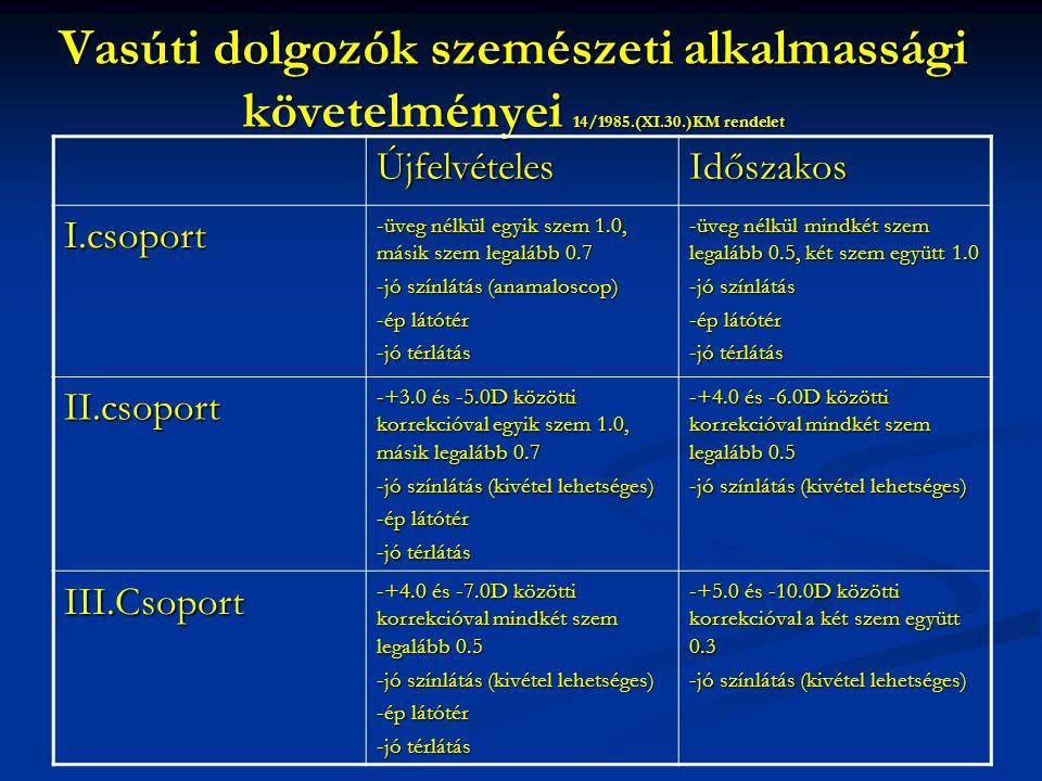 Vasúti dolgozók szemészeti alkalmassági követelményei 14/1985. (XI. 30