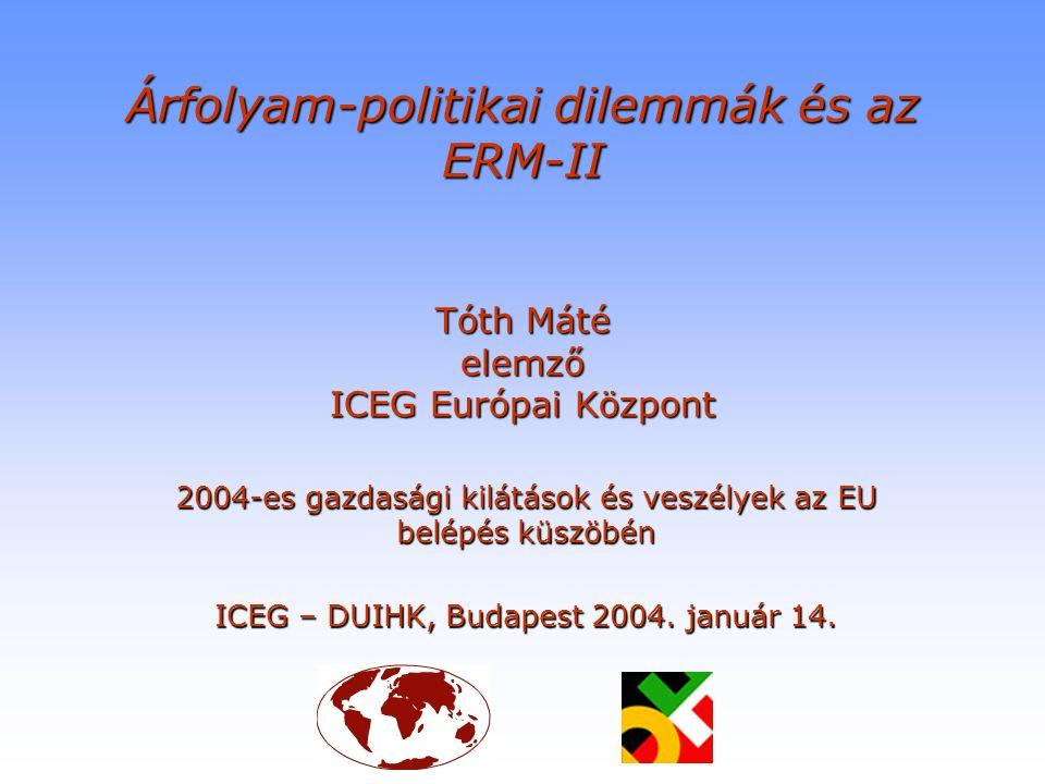 Árfolyam-politikai dilemmák és az ERM-II Tóth Máté elemző ICEG Európai Központ