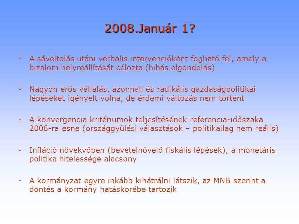 2008.Január 1 A sáveltolás utáni verbális intervencióként fogható fel, amely a bizalom helyreállítását célozta (hibás elgondolás)