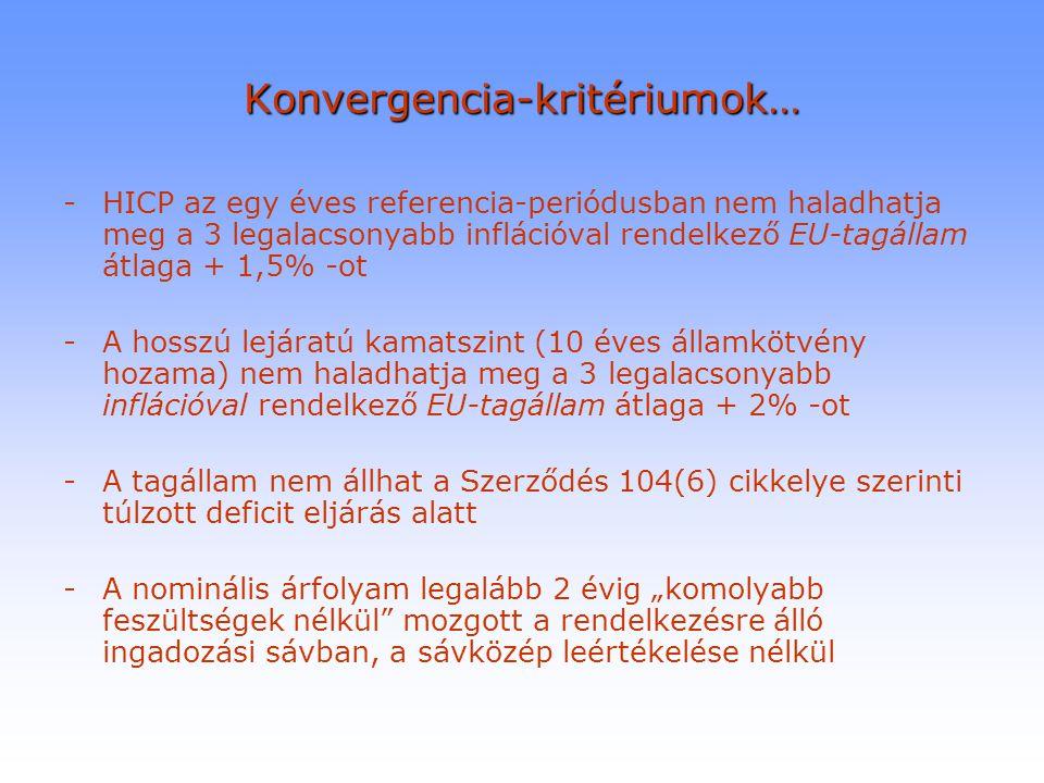 Konvergencia-kritériumok…