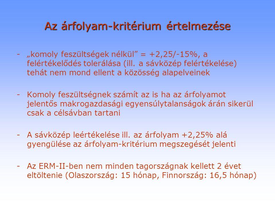 Az árfolyam-kritérium értelmezése