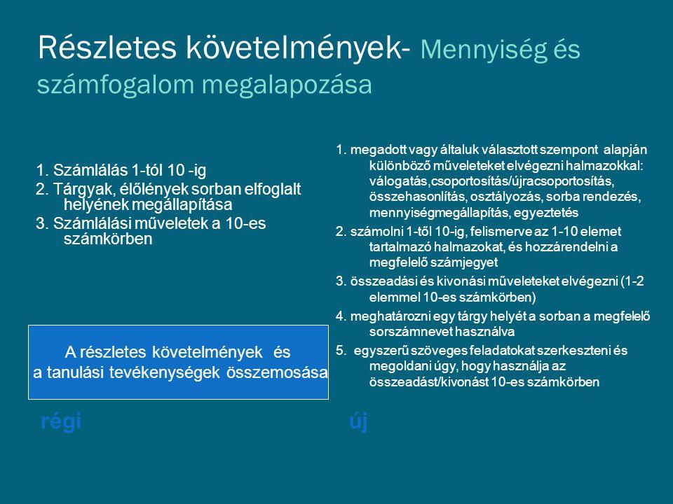 Részletes követelmények- Mennyiség és számfogalom megalapozása
