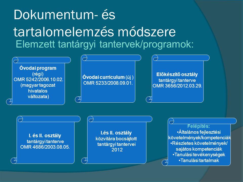 Dokumentum- és tartalomelemzés módszere