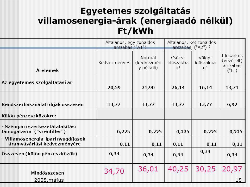 Egyetemes szolgáltatás villamosenergia-árak (energiaadó nélkül) Ft/kWh