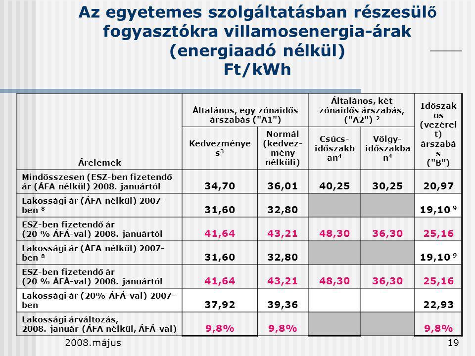 Az egyetemes szolgáltatásban részesülő fogyasztókra villamosenergia-árak (energiaadó nélkül) Ft/kWh