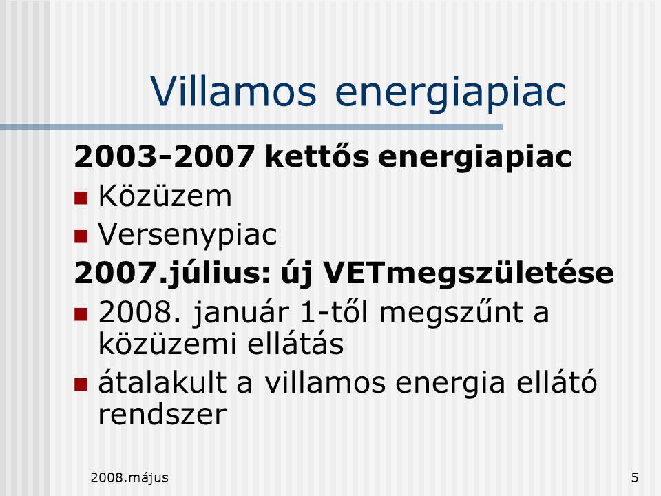 Villamos energiapiac 2003-2007 kettős energiapiac Közüzem Versenypiac