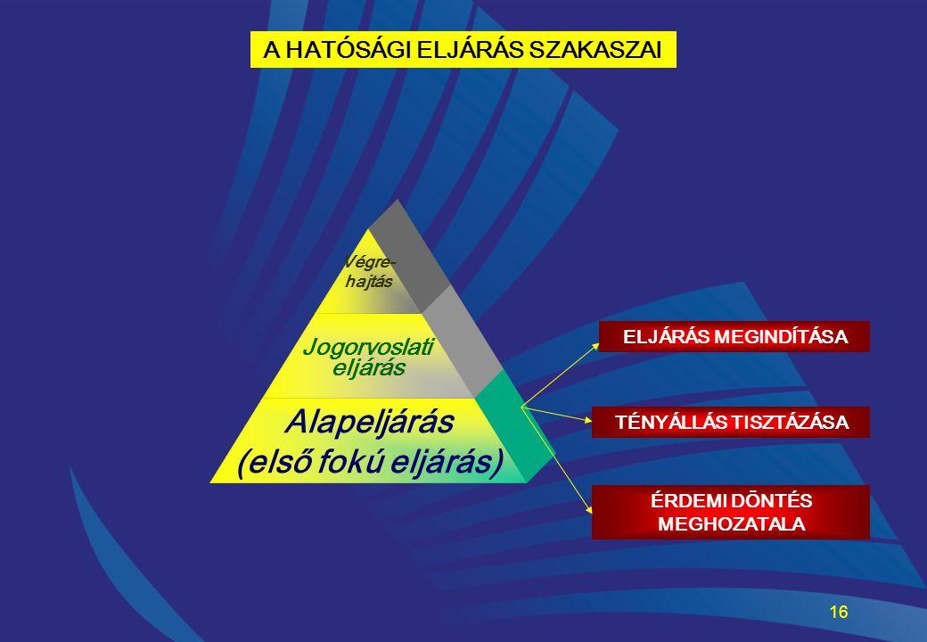 Jogalkotás - jogalkalmazás
