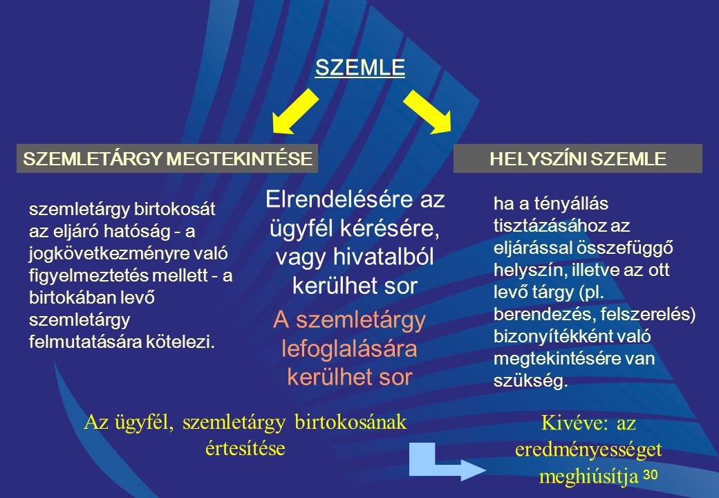 SZEMLETÁRGY MEGTEKINTÉSE