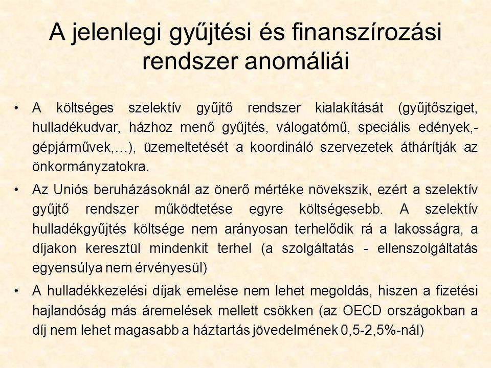 A jelenlegi gyűjtési és finanszírozási rendszer anomáliái