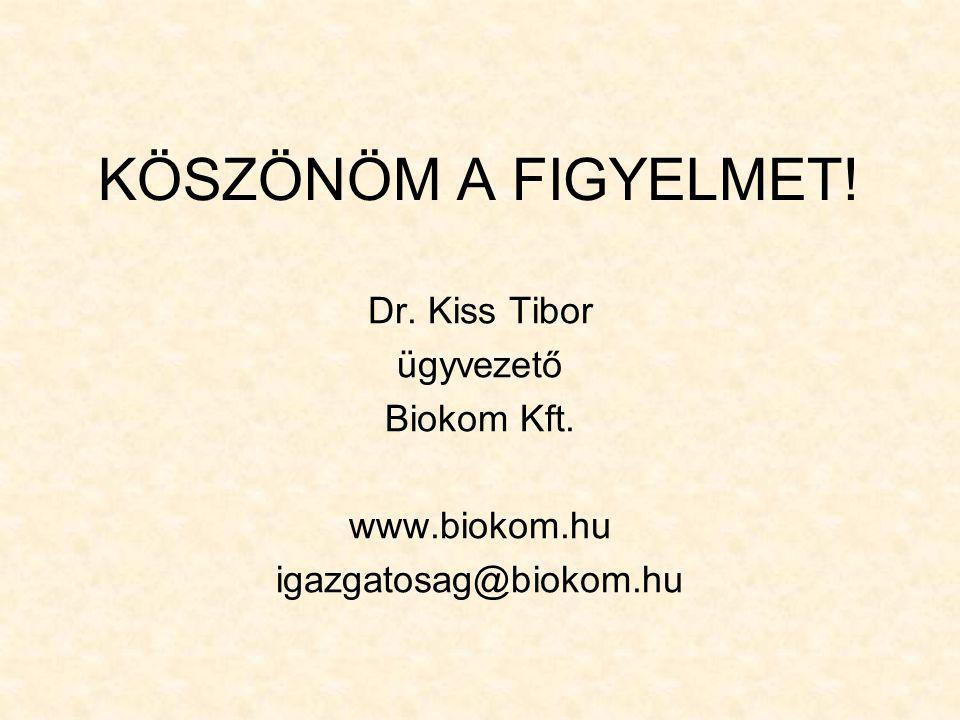 KÖSZÖNÖM A FIGYELMET! Dr. Kiss Tibor ügyvezető Biokom Kft.