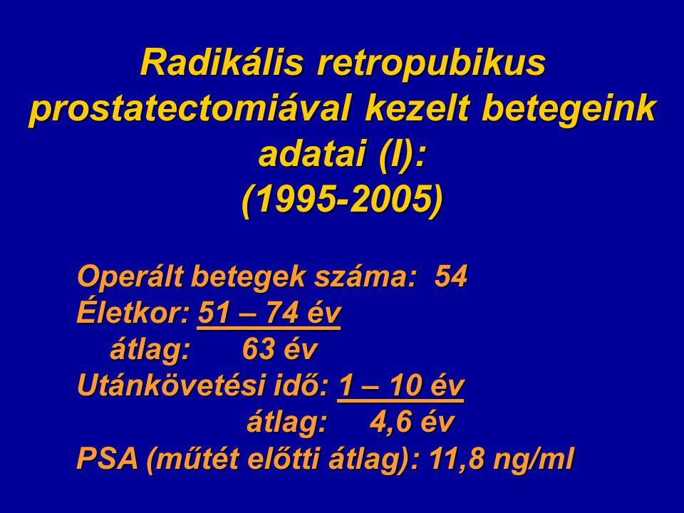 Radikális retropubikus prostatectomiával kezelt betegeink adatai (I):