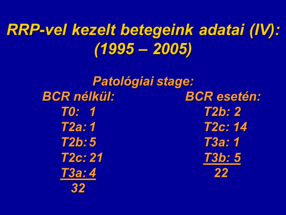 RRP-vel kezelt betegeink adatai (IV):