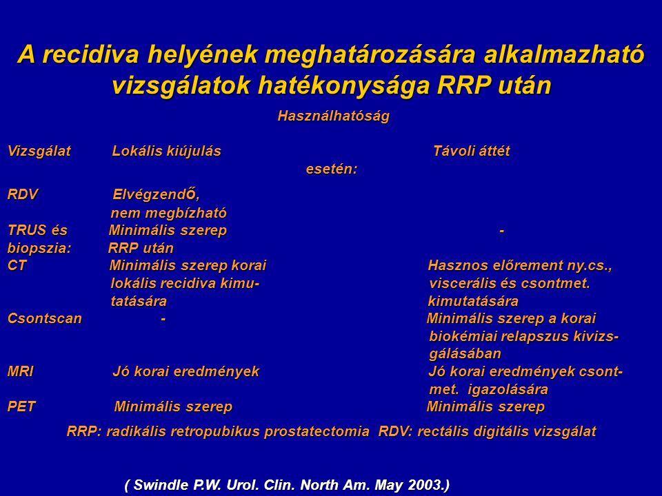 A recidiva helyének meghatározására alkalmazható vizsgálatok hatékonysága RRP után