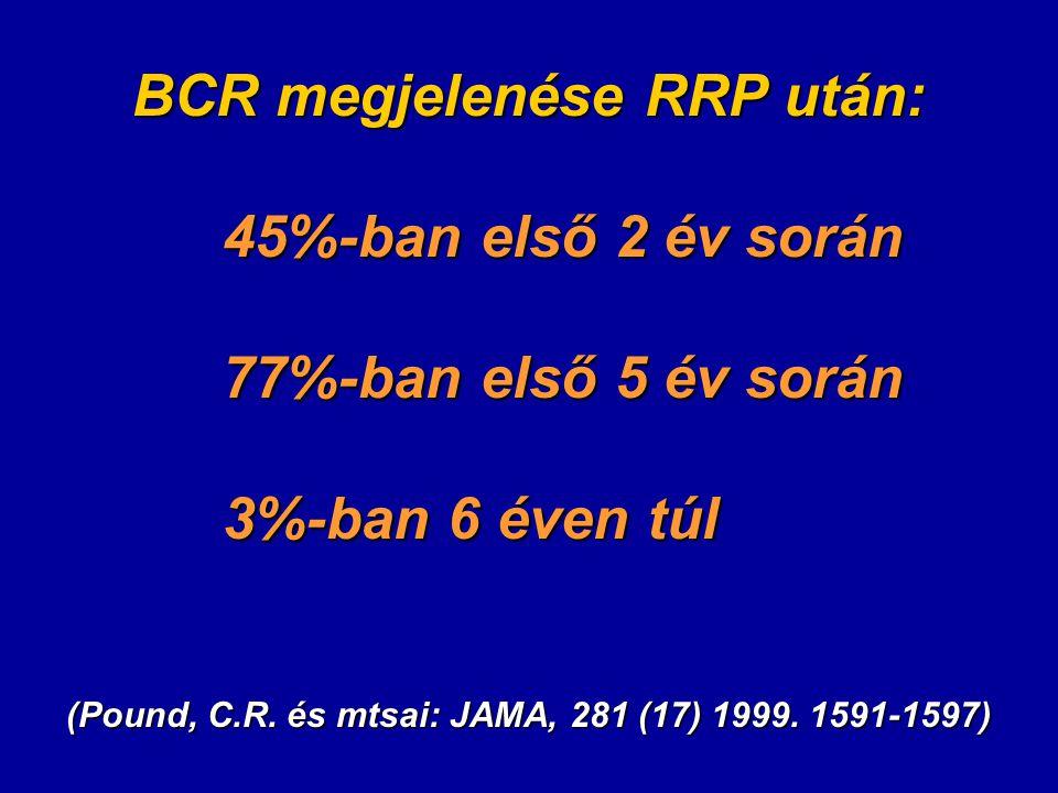 BCR megjelenése RRP után: