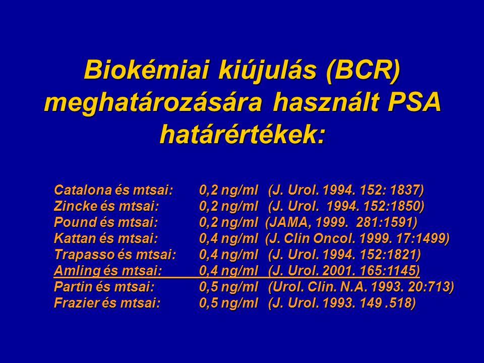 Biokémiai kiújulás (BCR) meghatározására használt PSA határértékek: