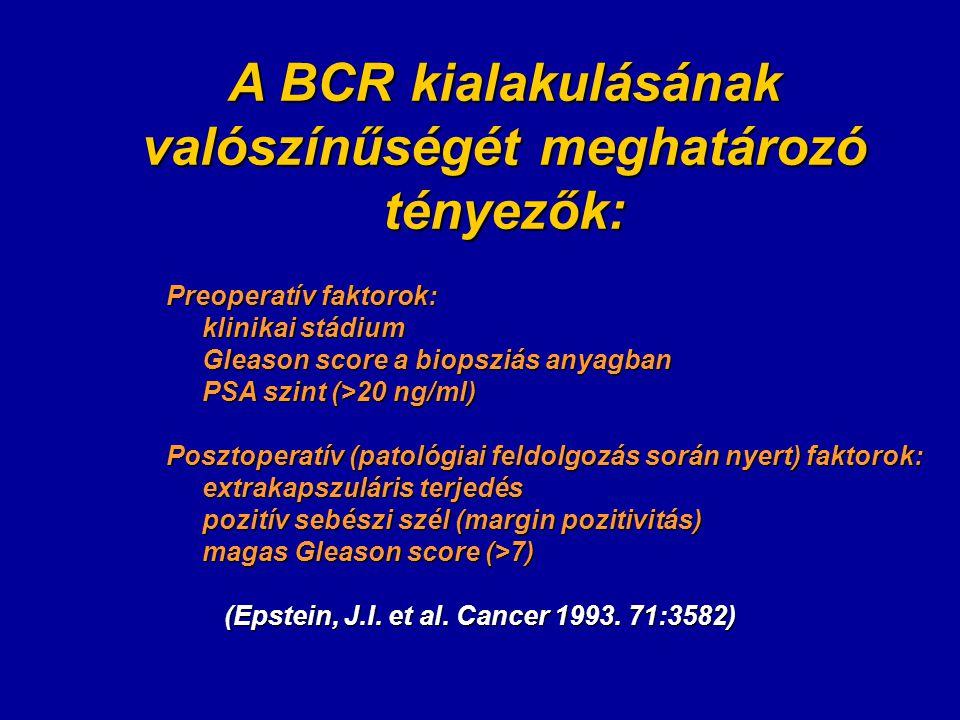 A BCR kialakulásának valószínűségét meghatározó tényezők: