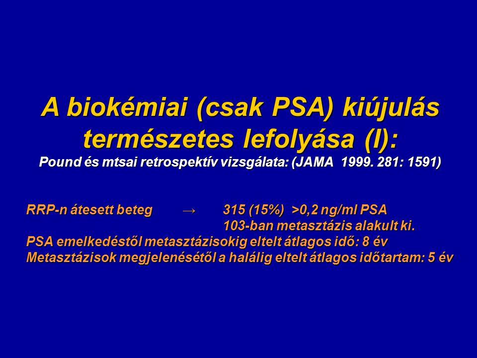 A biokémiai (csak PSA) kiújulás természetes lefolyása (I):