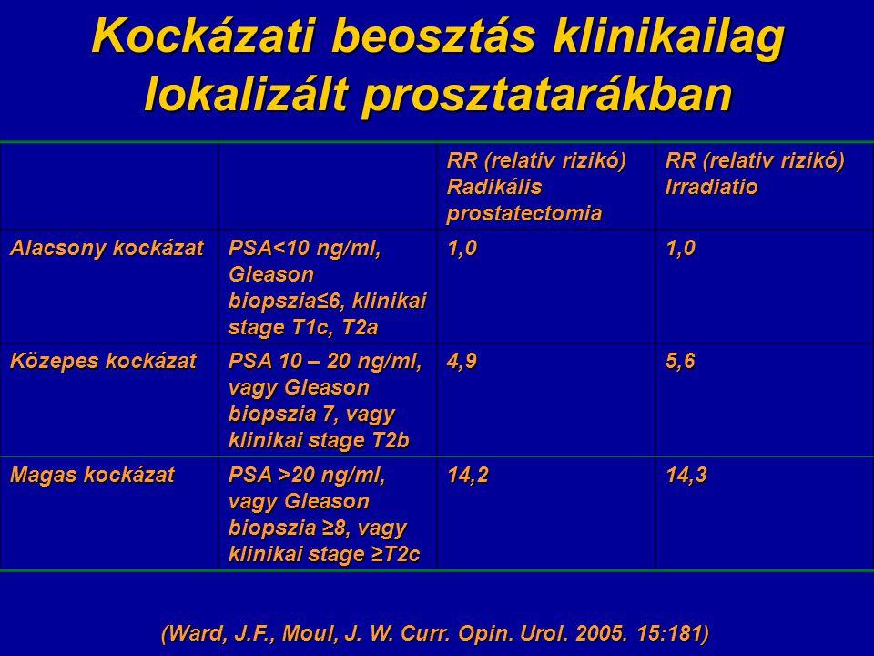 Kockázati beosztás klinikailag lokalizált prosztatarákban