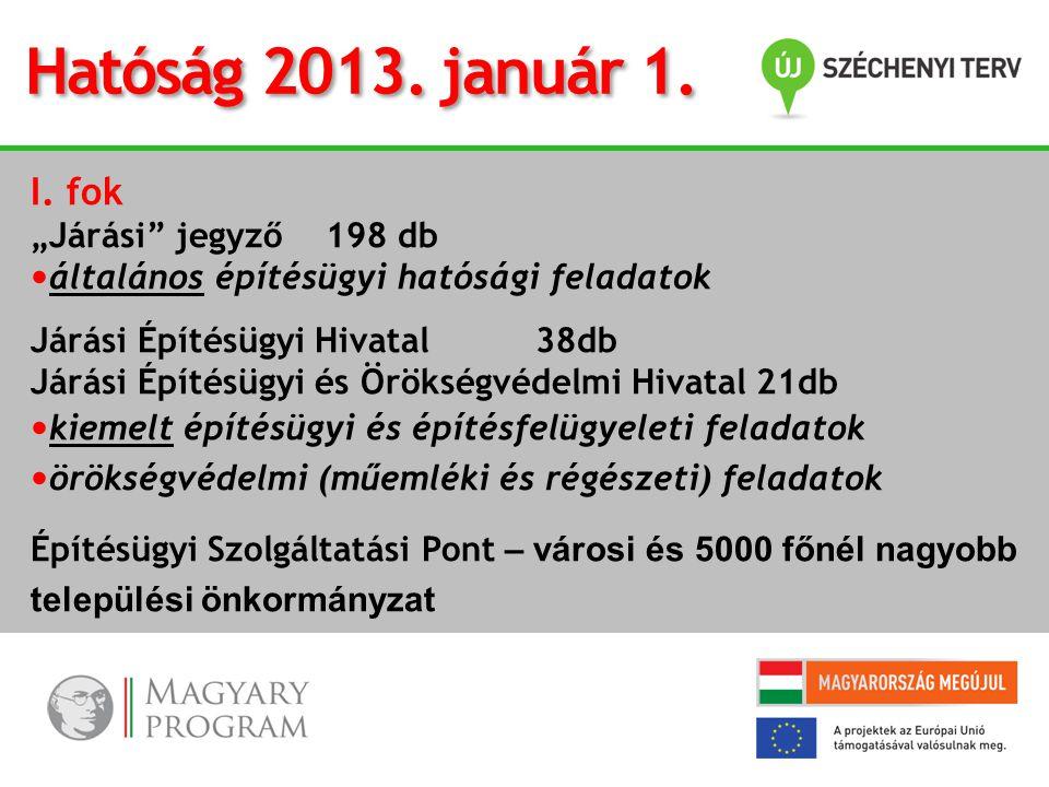 """Hatóság 2013. január 1. I. fok """"Járási jegyző 198 db"""