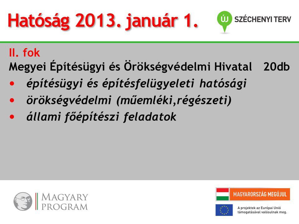 Hatóság 2013. január 1. II. fok. Megyei Építésügyi és Örökségvédelmi Hivatal 20db. építésügyi és építésfelügyeleti hatósági.