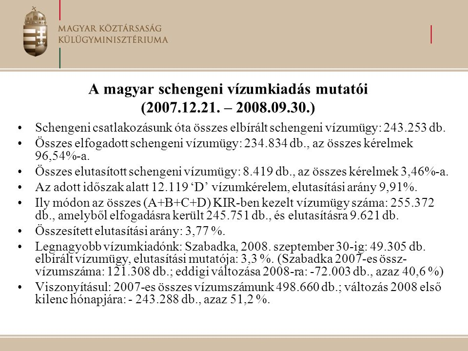 A magyar schengeni vízumkiadás mutatói (2007.12.21. – 2008.09.30.)