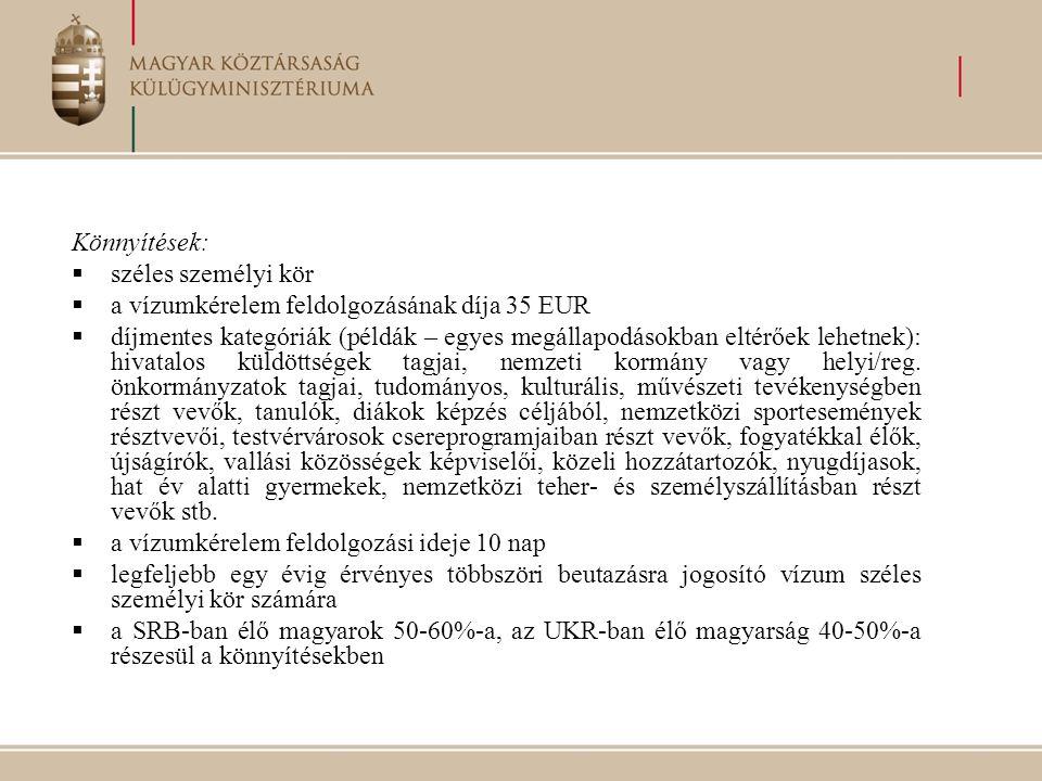 Könnyítések: széles személyi kör. a vízumkérelem feldolgozásának díja 35 EUR.