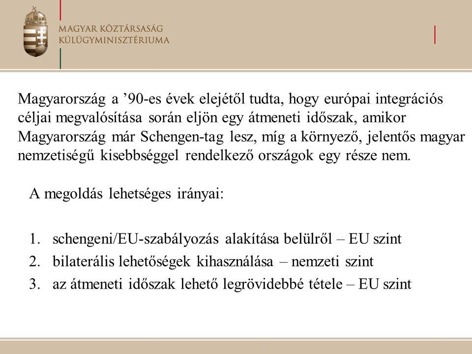 Magyarország a '90-es évek elejétől tudta, hogy európai integrációs céljai megvalósítása során eljön egy átmeneti időszak, amikor Magyarország már Schengen-tag lesz, míg a környező, jelentős magyar nemzetiségű kisebbséggel rendelkező országok egy része nem.