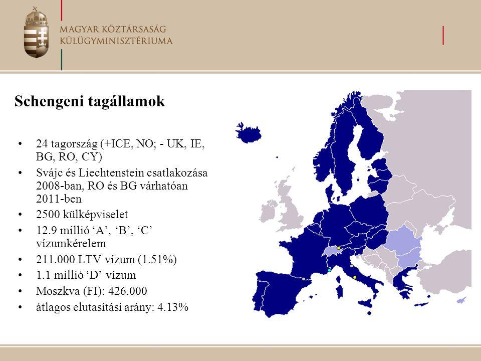 Schengeni tagállamok 24 tagország (+ICE, NO; - UK, IE, BG, RO, CY)