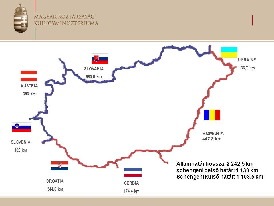schengeni belső határ: 1 139 km Schengeni külső határ: 1 103,5 km