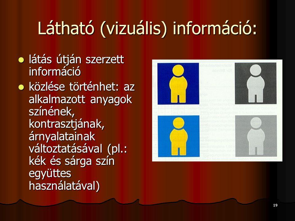 Látható (vizuális) információ: