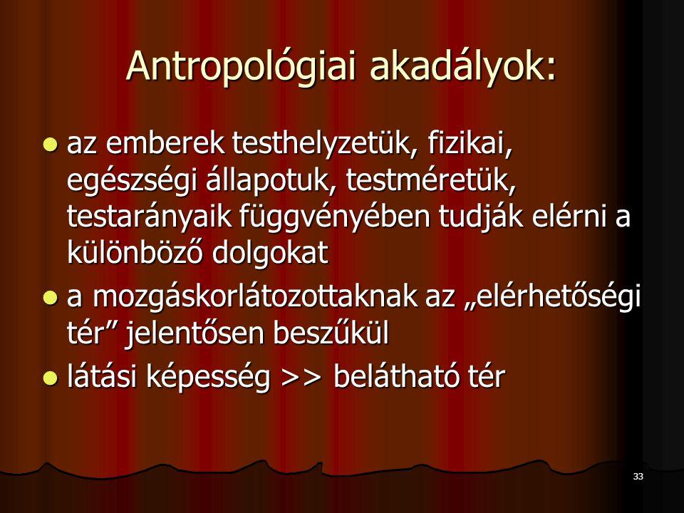 Antropológiai akadályok: