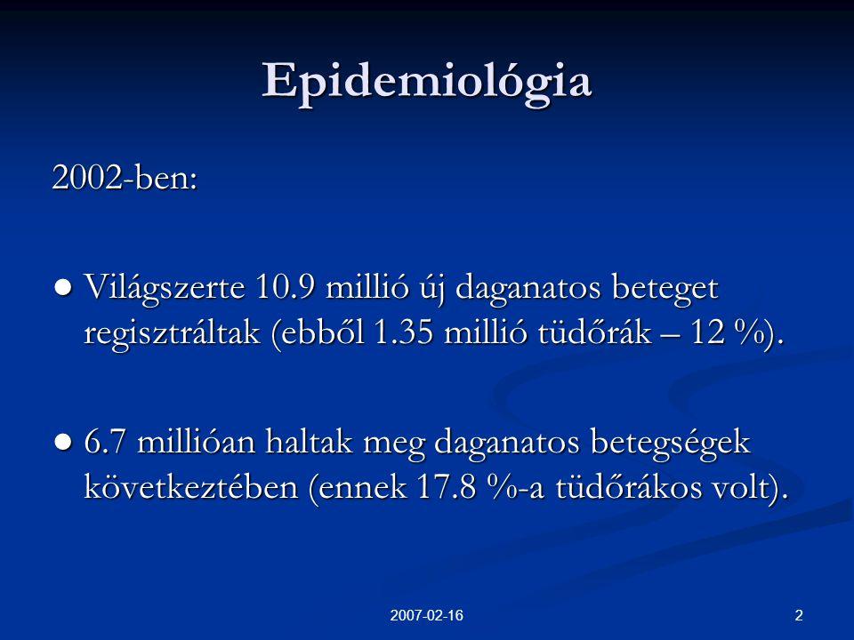 Epidemiológia 2002-ben: ● Világszerte 10.9 millió új daganatos beteget regisztráltak (ebből 1.35 millió tüdőrák – 12 %).