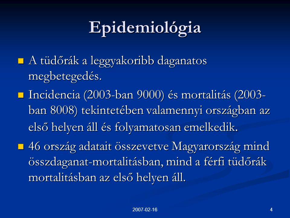 Epidemiológia A tüdőrák a leggyakoribb daganatos megbetegedés.