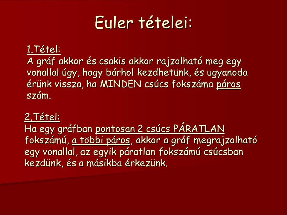 Euler tételei:
