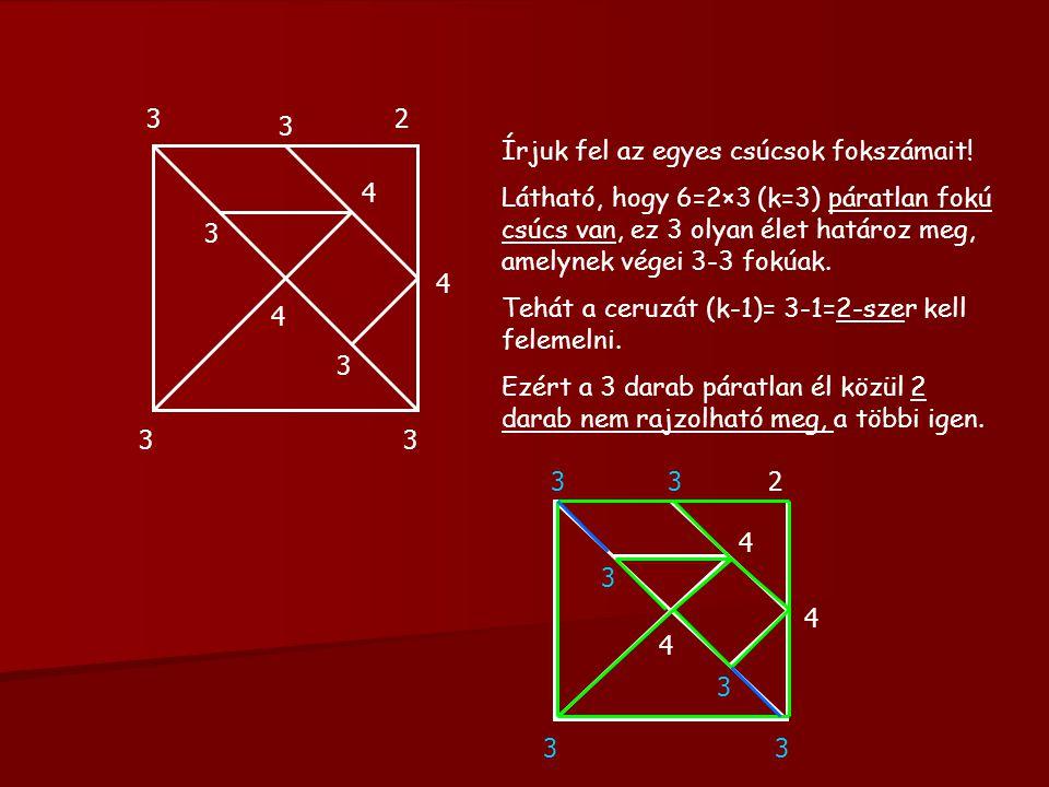 3 2. 4. Írjuk fel az egyes csúcsok fokszámait!