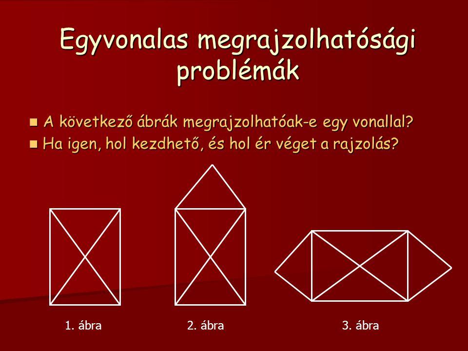 Egyvonalas megrajzolhatósági problémák