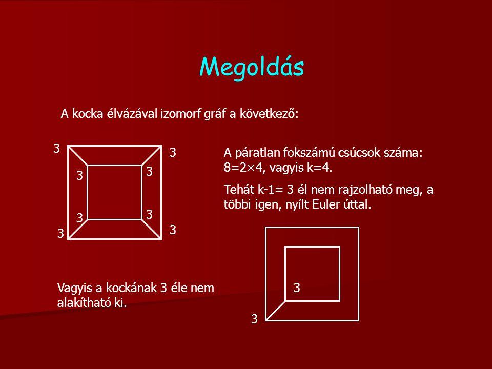 Megoldás A kocka élvázával izomorf gráf a következő: 3 3