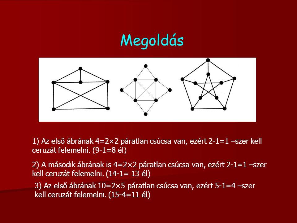 Megoldás 1) Az első ábrának 4=2×2 páratlan csúcsa van, ezért 2-1=1 –szer kell ceruzát felemelni. (9-1=8 él)