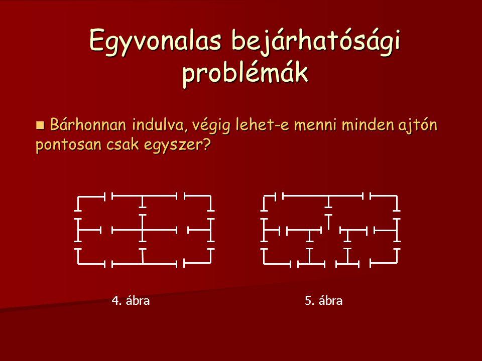 Egyvonalas bejárhatósági problémák