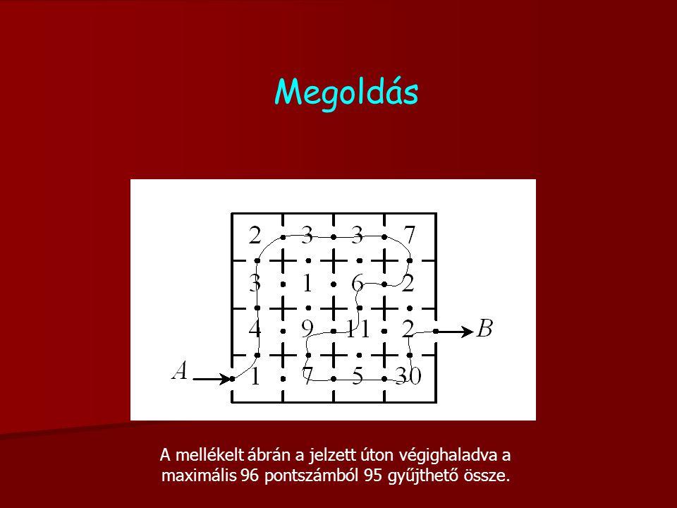Megoldás A mellékelt ábrán a jelzett úton végighaladva a maximális 96 pontszámból 95 gyűjthető össze.