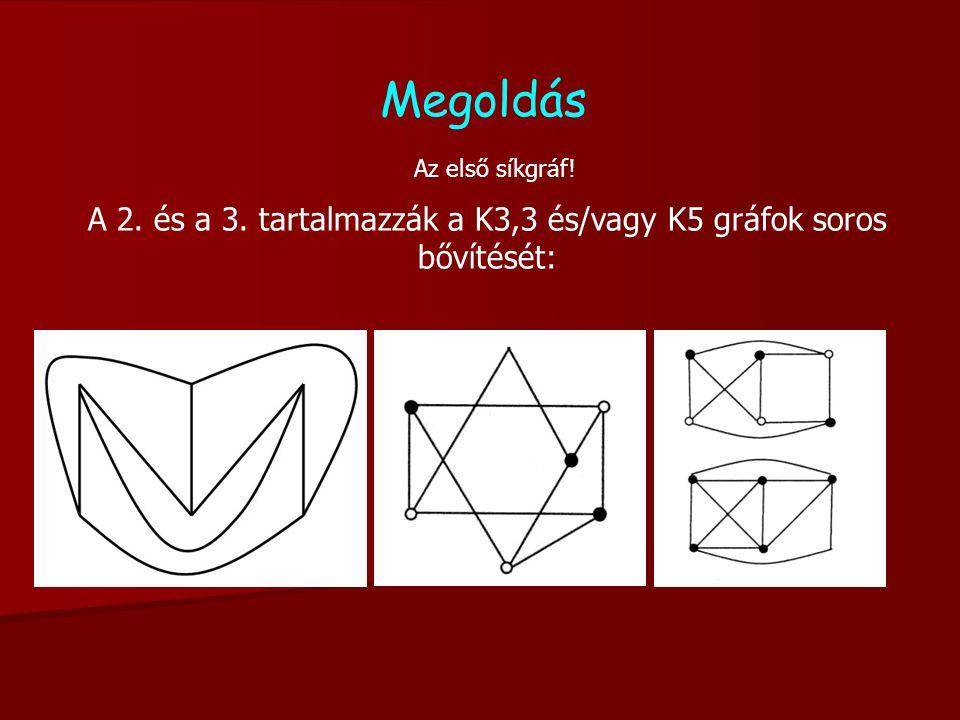 A 2. és a 3. tartalmazzák a K3,3 és/vagy K5 gráfok soros bővítését: