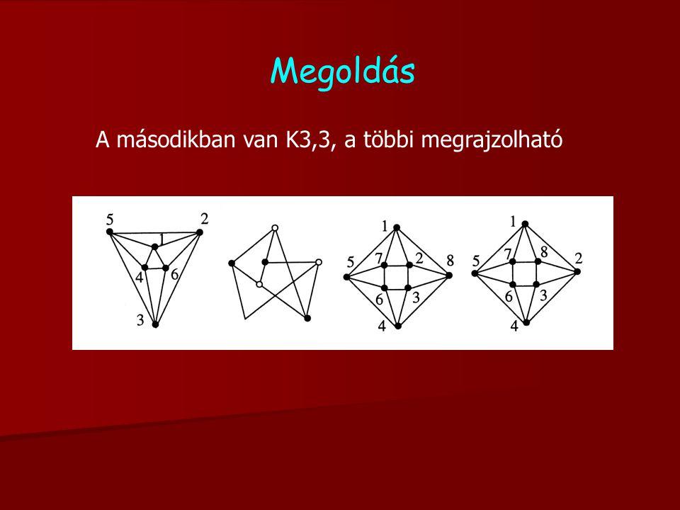 A másodikban van K3,3, a többi megrajzolható
