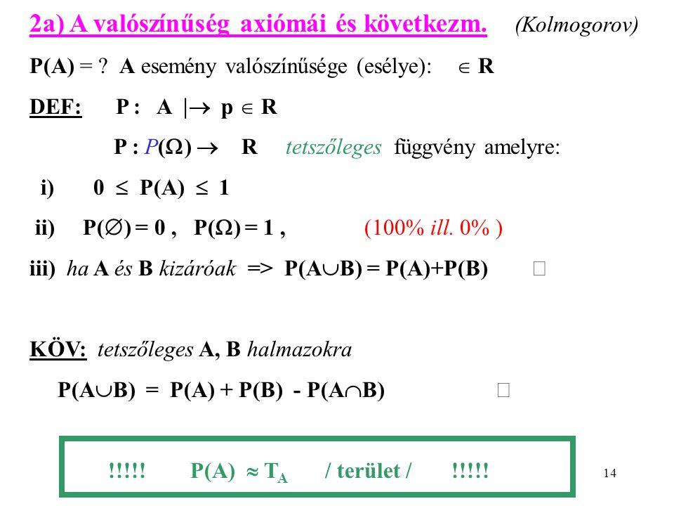 2a) A valószínűség axiómái és következm. (Kolmogorov)