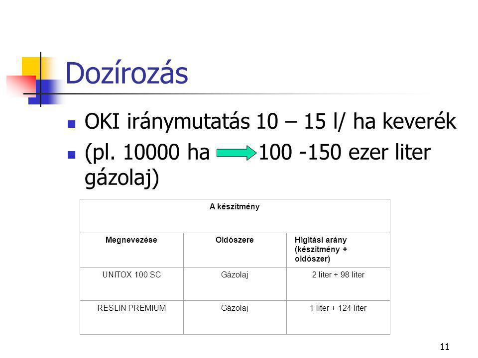 Dozírozás OKI iránymutatás 10 – 15 l/ ha keverék